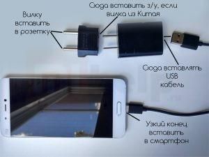 Инструкция по вставке кабелей